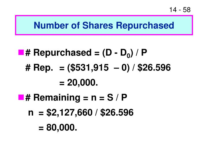 Number of Shares Repurchased