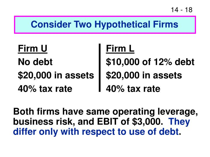 Consider Two Hypothetical Firms