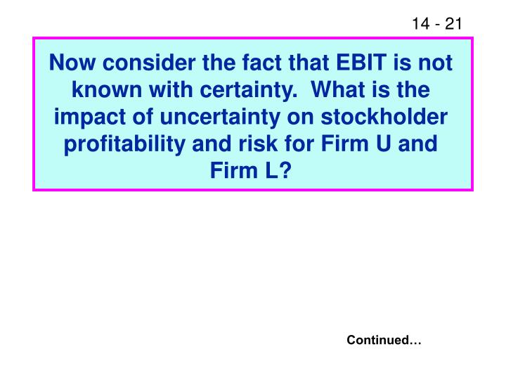 Now consider the fact that EBIT is not known with certainty.  What is the impact of uncertainty on stockholder profitability and risk for Firm U and Firm L?