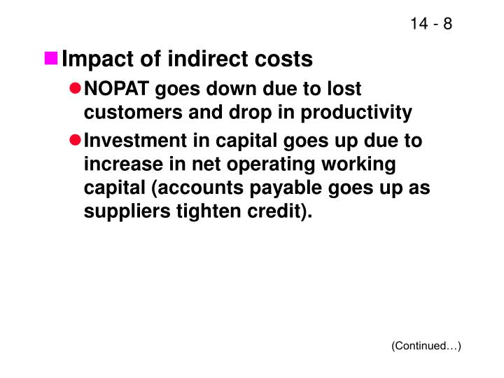 Impact of indirect costs