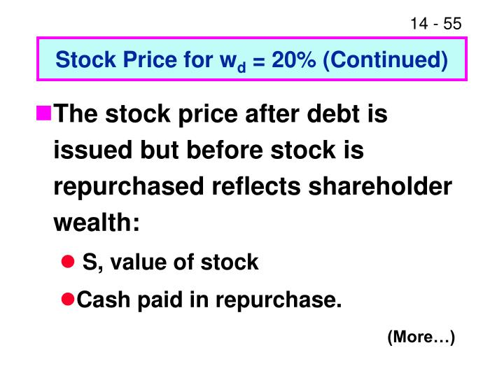 Stock Price for w