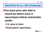 stock price for w d 20 continued