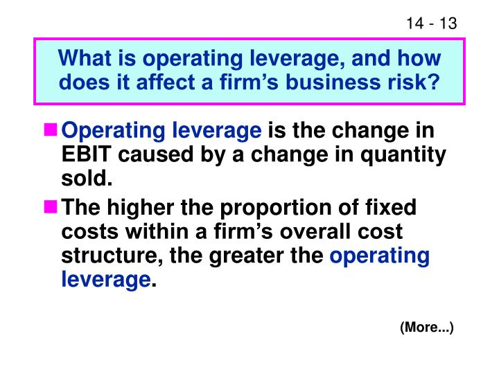 What is operating leverage, and how does it affect a firm's business risk?