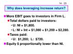 why does leveraging increase return