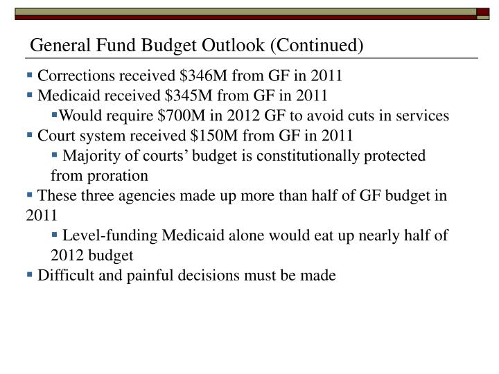 General Fund Budget Outlook (Continued)