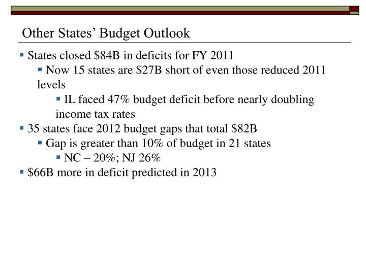 Other States' Budget Outlook