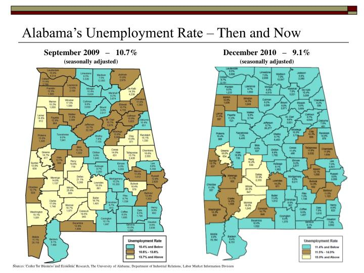 Alabama's Unemployment Rate – Then and Now