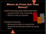 where do firms get their money