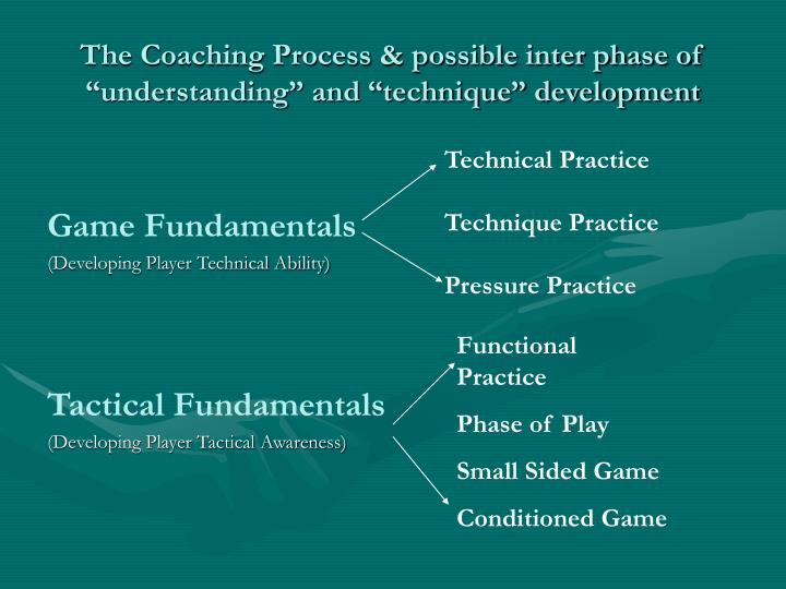 "The Coaching Process & possible inter phase of ""understanding"" and ""technique"" development"