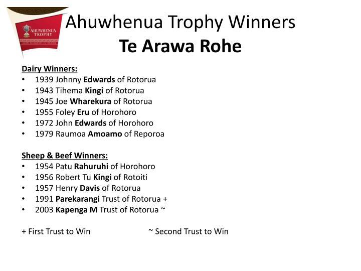Ahuwhenua Trophy Winners