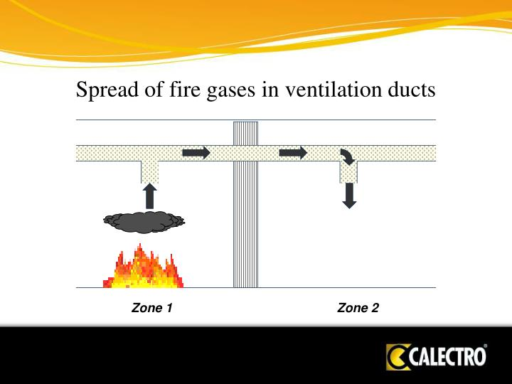 Spread of fire gases in ventilation ducts