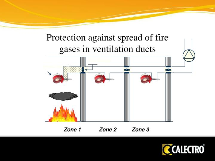 Protection against spread of fire