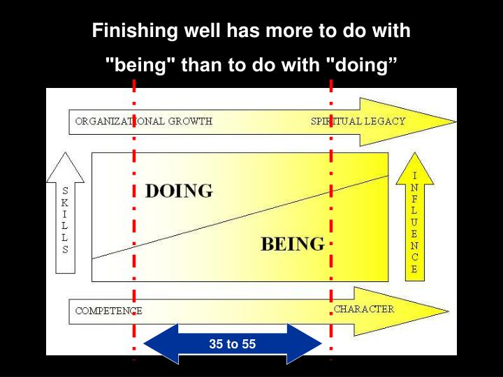 Finishing well has more to do with