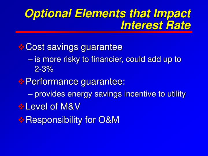Optional Elements that Impact Interest Rate