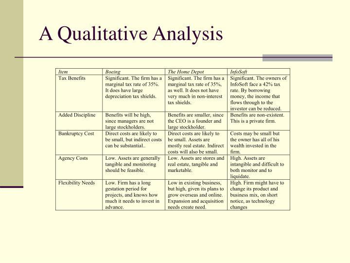 A Qualitative Analysis