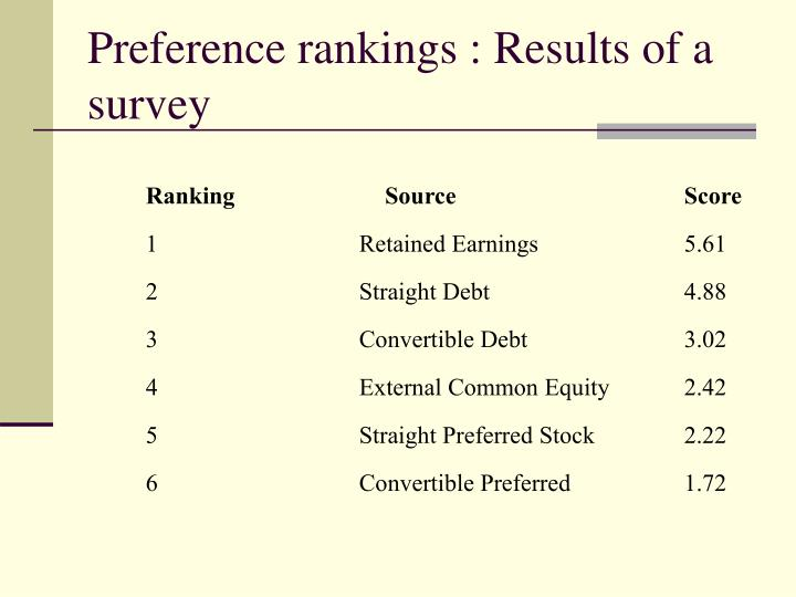 Preference rankings : Results of a survey