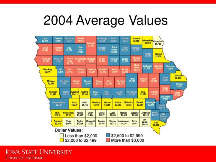 2004 Average Values