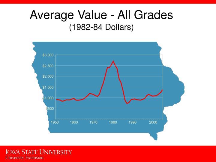 Average Value - All Grades