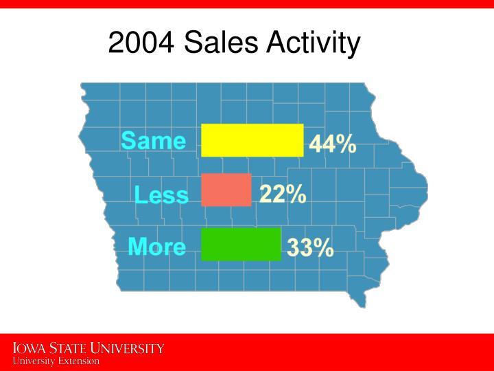 2004 Sales Activity
