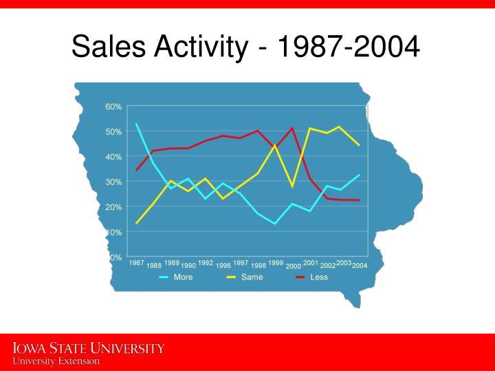 Sales Activity - 1987-2004