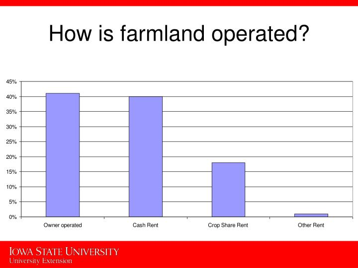 How is farmland operated?