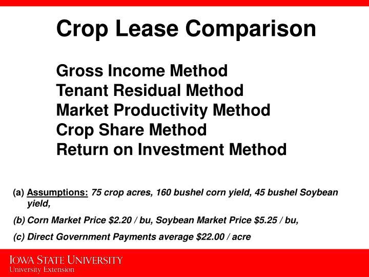 Crop Lease Comparison