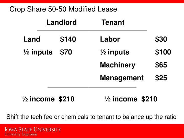 Crop Share 50-50 Modified Lease