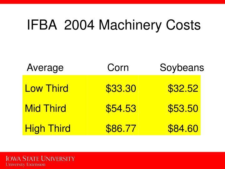 IFBA  2004 Machinery Costs