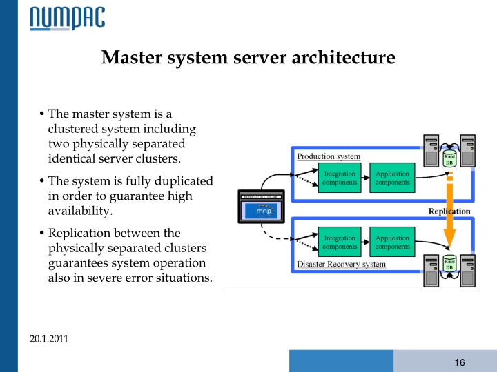 Master system server architecture