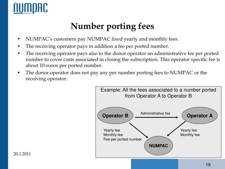 Number porting fees