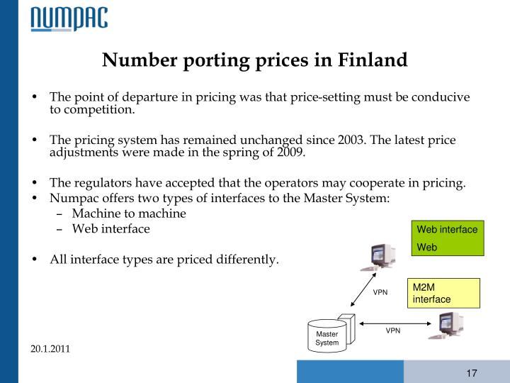 Number porting prices in Finland