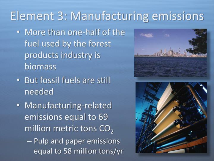 Element 3: Manufacturing emissions