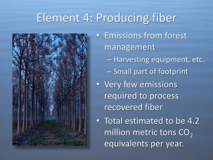Element 4: Producing fiber