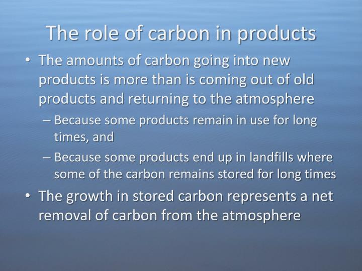 The role of carbon in products