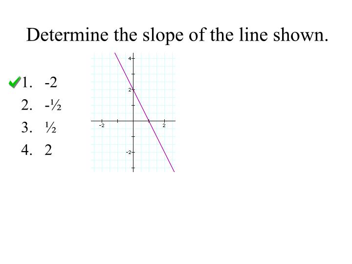 Determine the slope of the line shown.