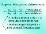 slope can be expressed different ways