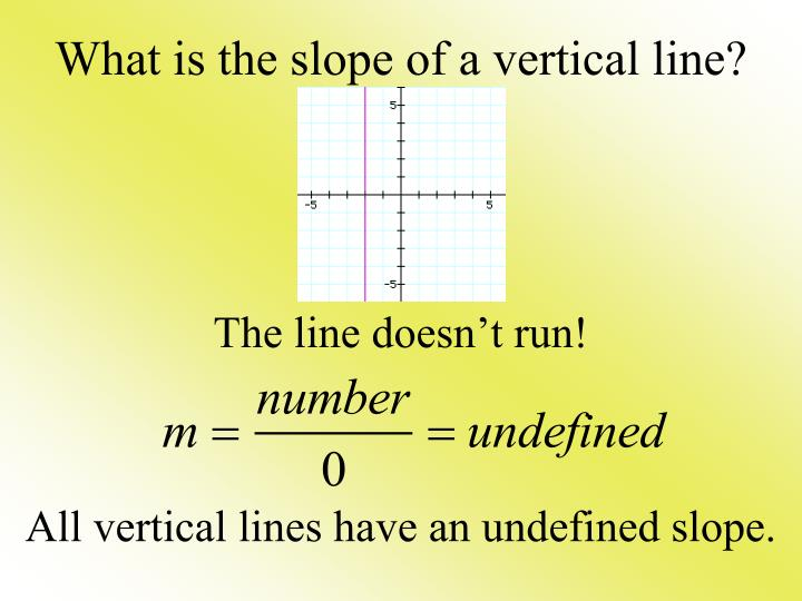 What is the slope of a vertical line?