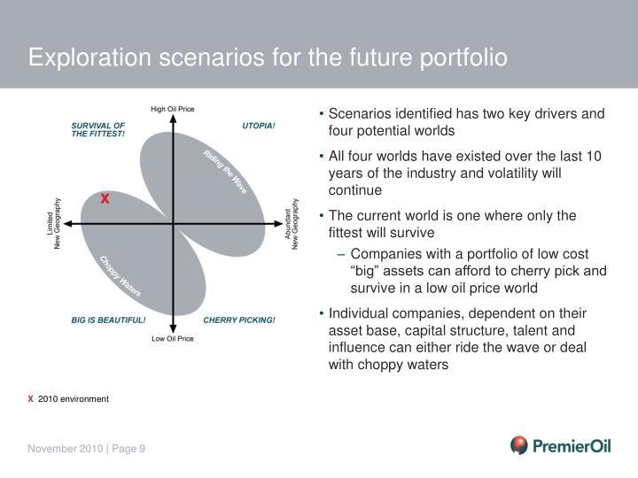 Exploration scenarios for the future portfolio