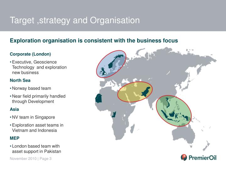 Target ,strategy and Organisation
