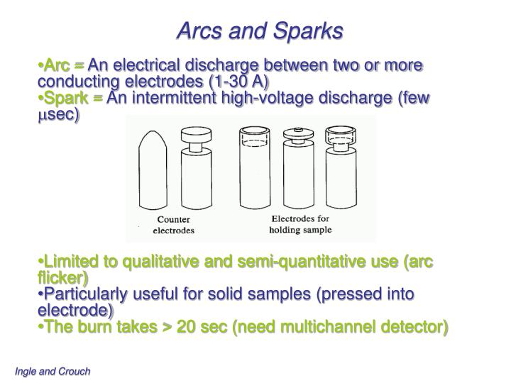 Arcs and Sparks
