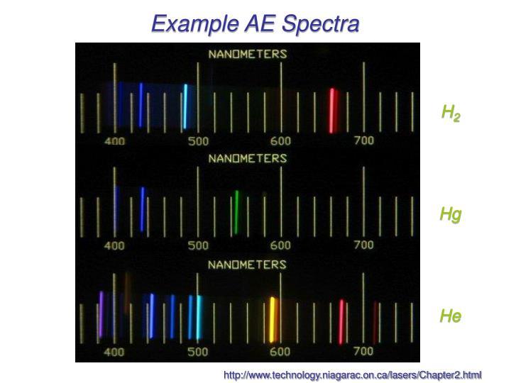 Example AE Spectra