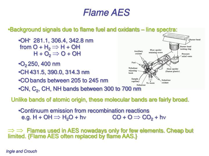 Flame AES