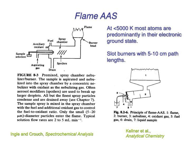 Flame AAS