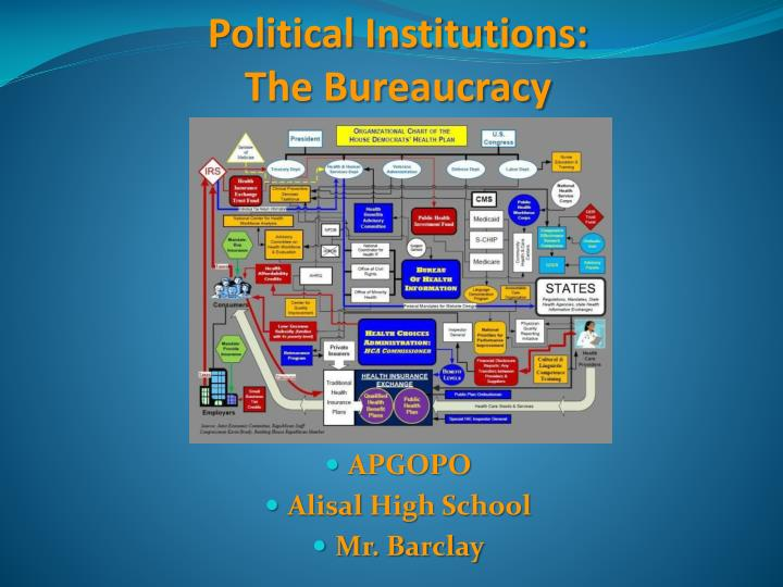 Political institutions the bureaucracy