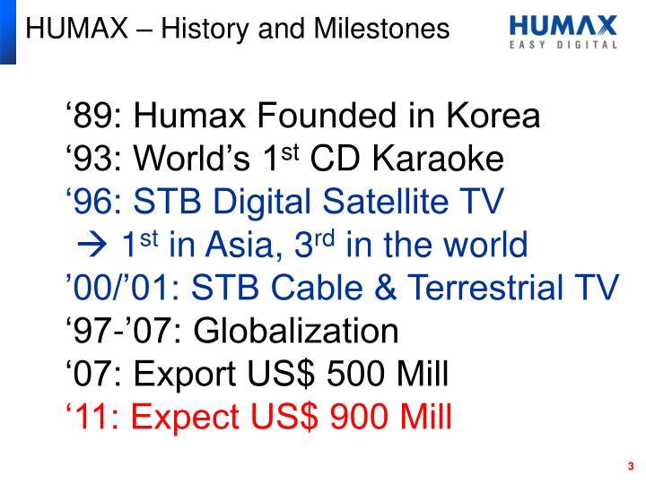 HUMAX – History and Milestones