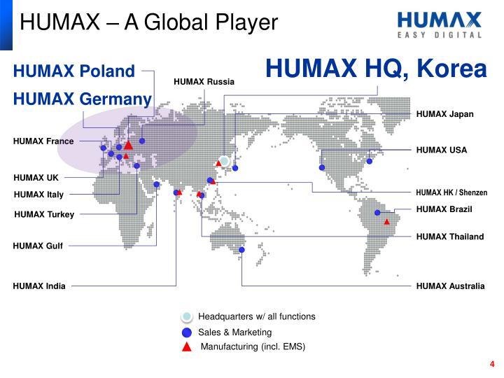 HUMAX – A Global Player