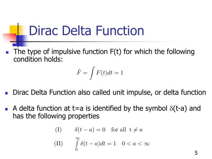 Dirac Delta Function