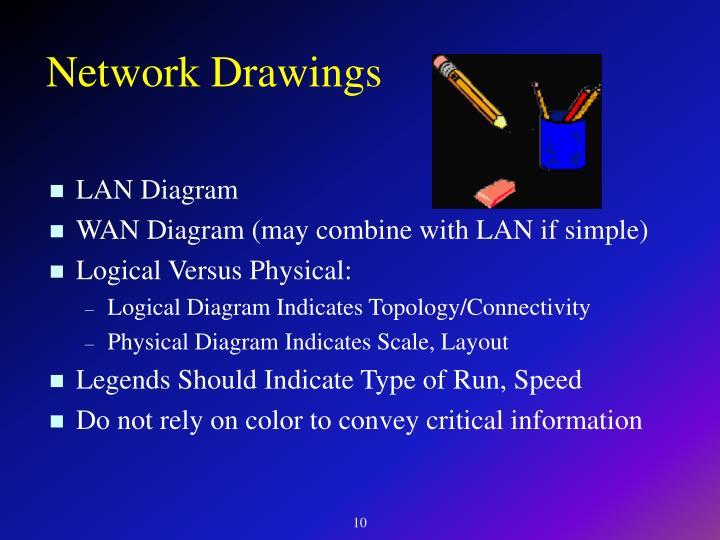 Network Drawings