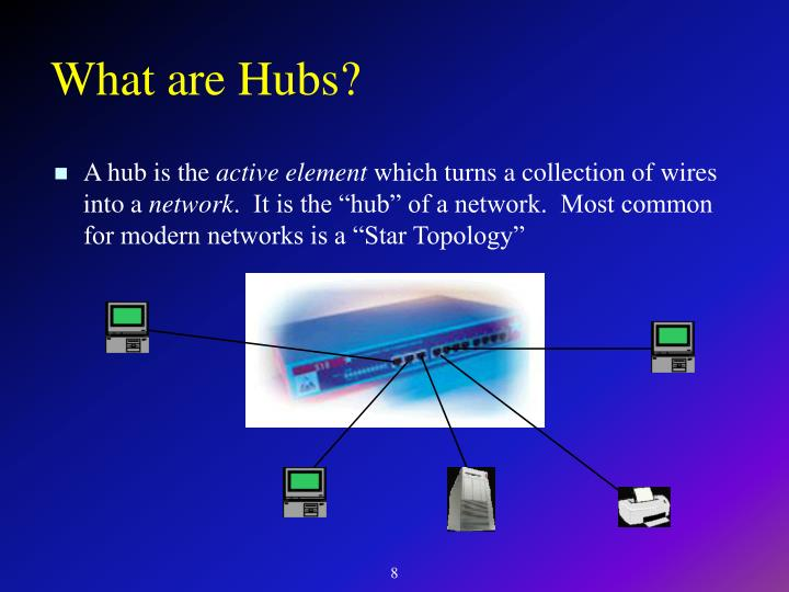 What are Hubs?