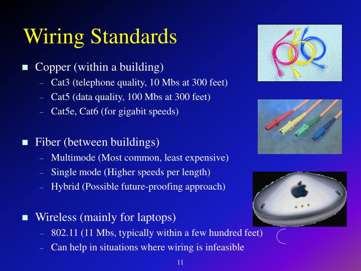 Wiring Standards